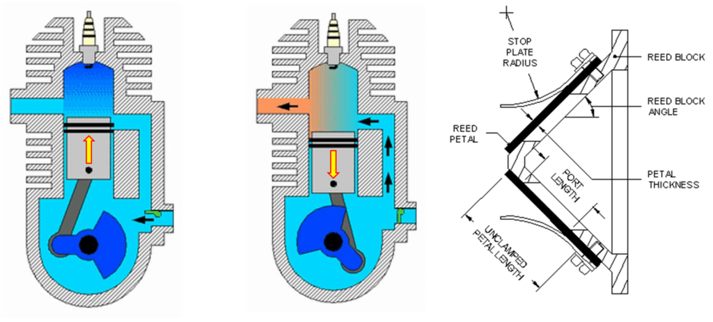 Reed valve in a two stroke engine – what it is and how it works?